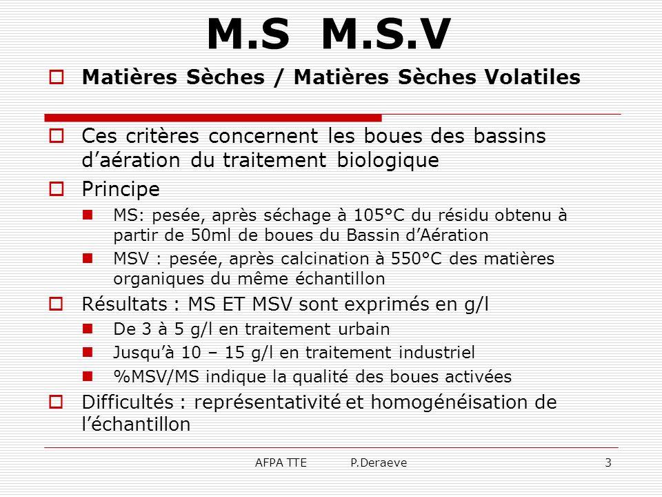 M.S M.S.V Matières Sèches / Matières Sèches Volatiles