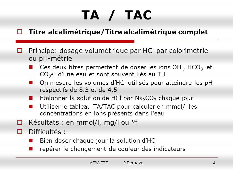 TA / TAC Titre alcalimétrique/Titre alcalimétrique complet