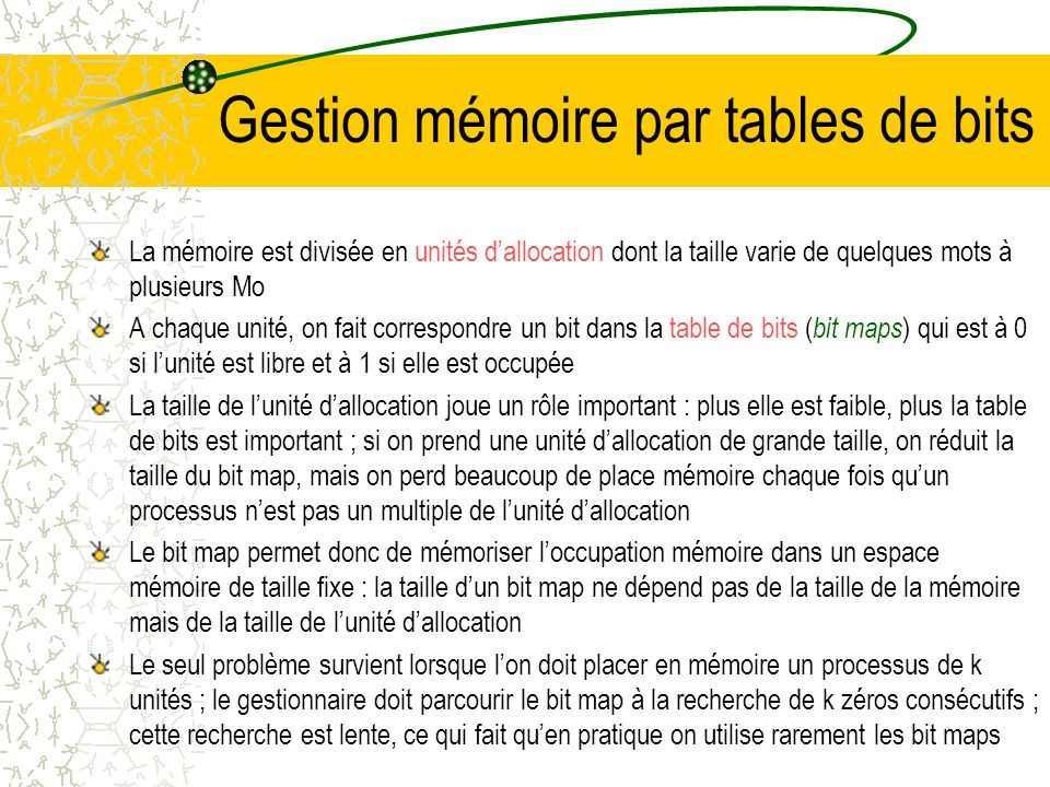 Gestion mémoire par tables de bits