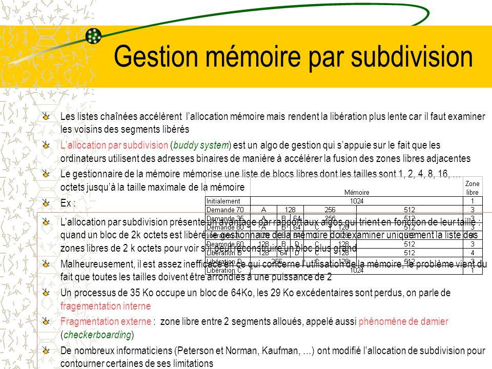 Gestion mémoire par subdivision