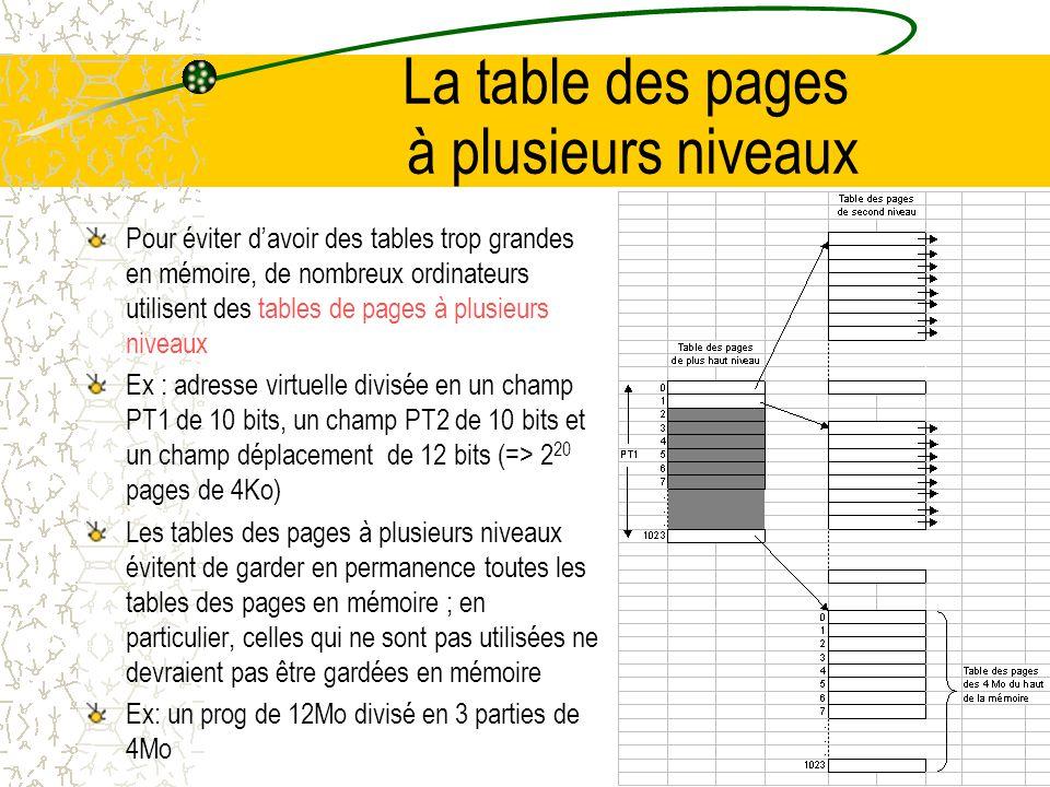 La table des pages à plusieurs niveaux