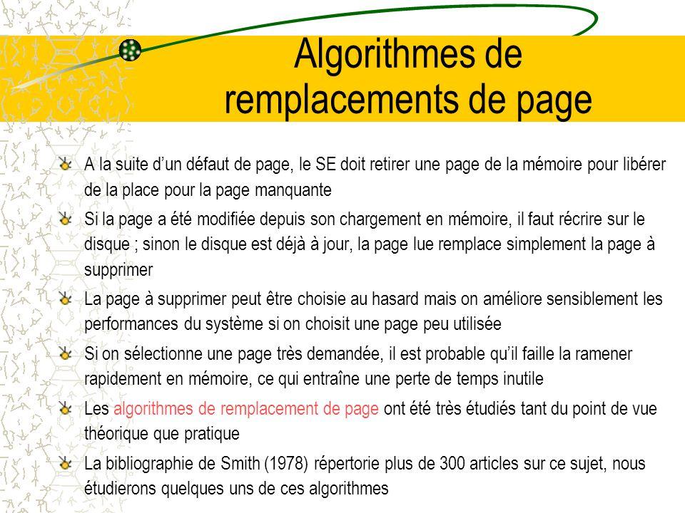 Algorithmes de remplacements de page