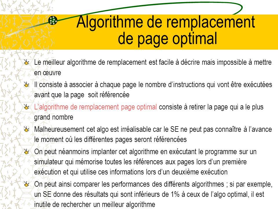 Algorithme de remplacement de page optimal