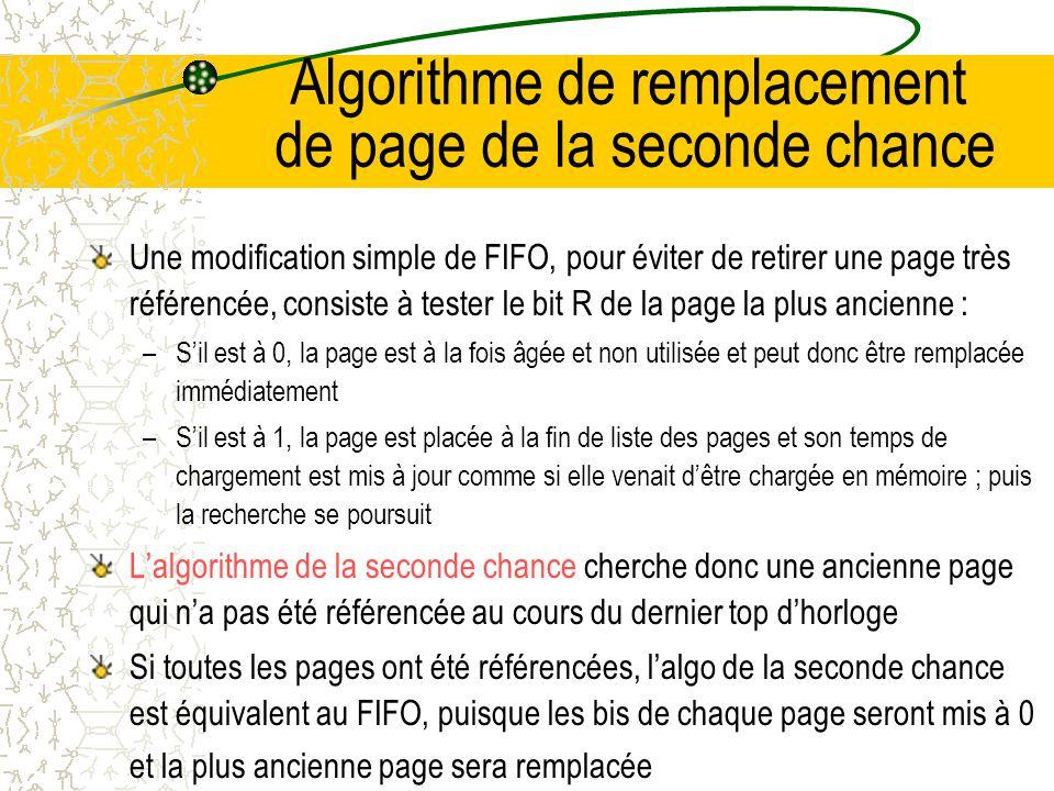 Algorithme de remplacement de page de la seconde chance