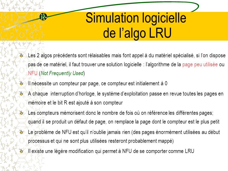 Simulation logicielle de l'algo LRU