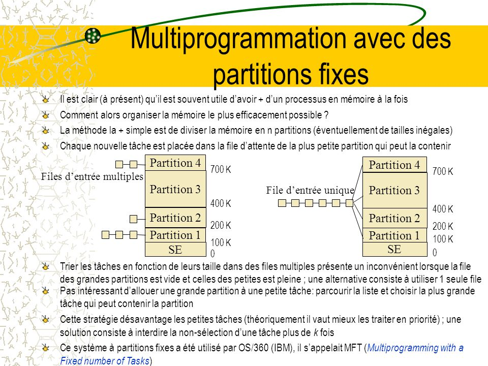 Multiprogrammation avec des partitions fixes