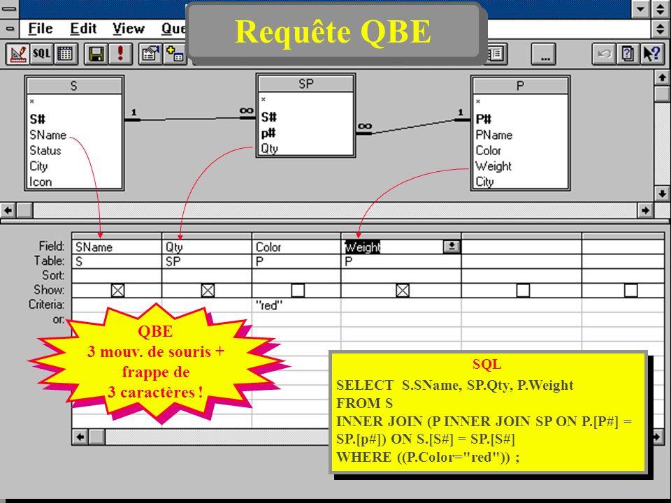Requête QBE QBE 3 mouv. de souris + frappe de 3 caractères ! SQL