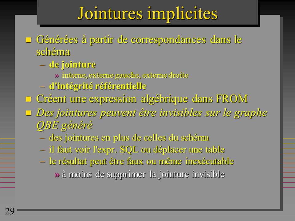 Jointures implicites Générées à partir de correspondances dans le schéma. de jointure. interne, externe gauche, externe droite.