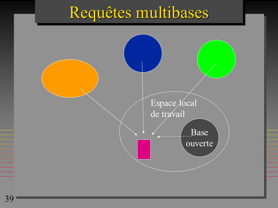 Requêtes multibases Espace local de travail Base ouverte