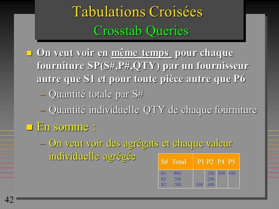 Tabulations Croisées Crosstab Queries
