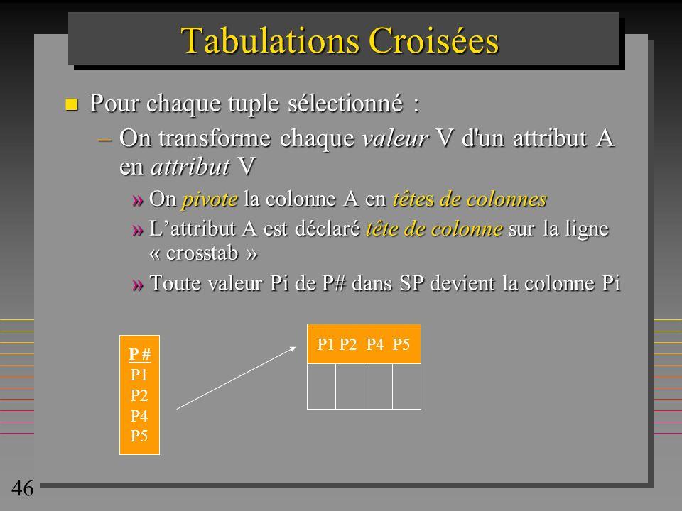 Tabulations Croisées Pour chaque tuple sélectionné :