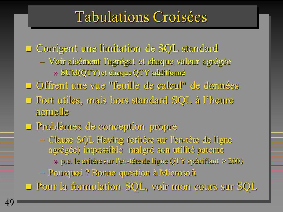 Tabulations Croisées Corrigent une limitation de SQL standard