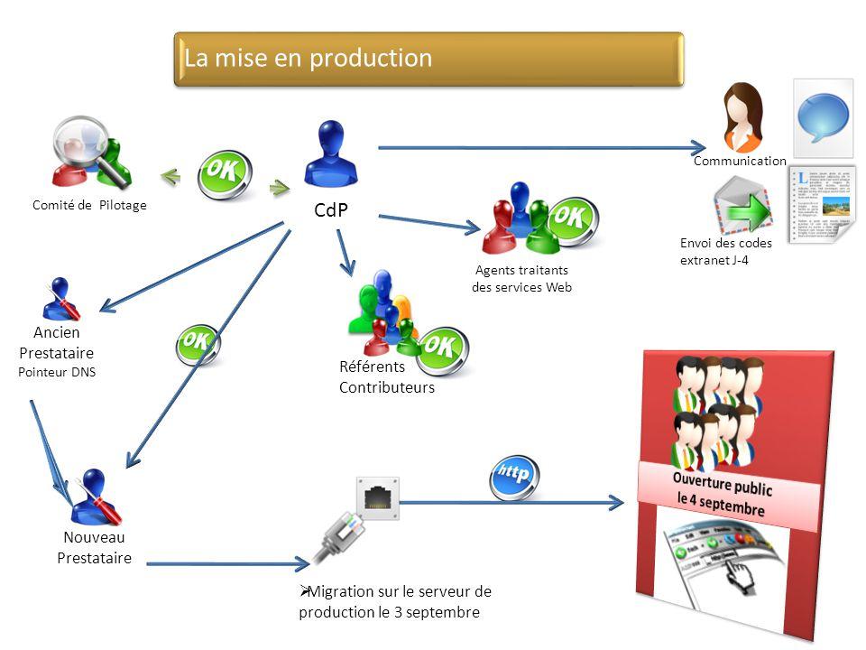La mise en production CdP Ancien Prestataire Pointeur DNS Référents