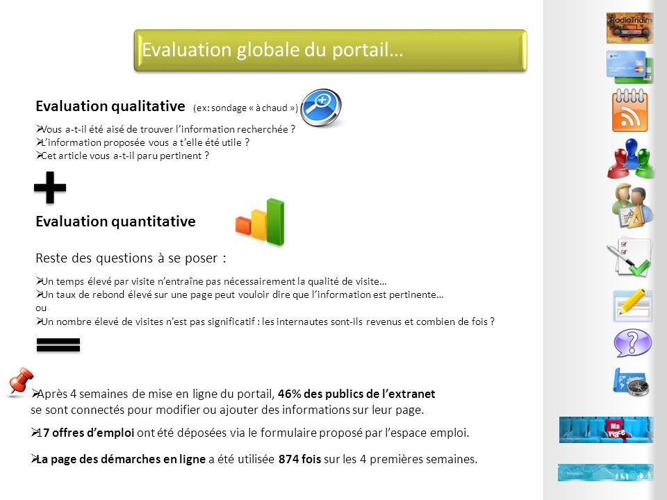 Evaluation globale du portail…