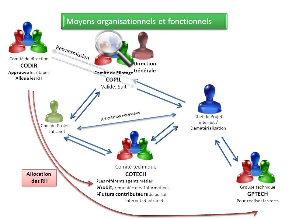 Moyens organisationnels et fonctionnels