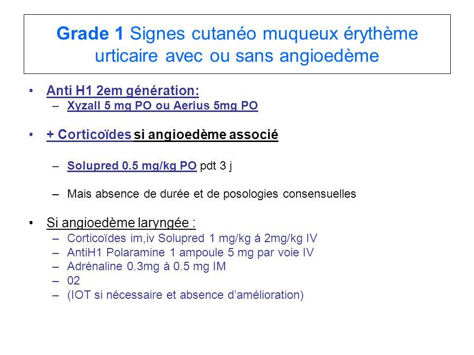 ITEM 211 Œdème de Quincke et anaphylaxie - ppt video