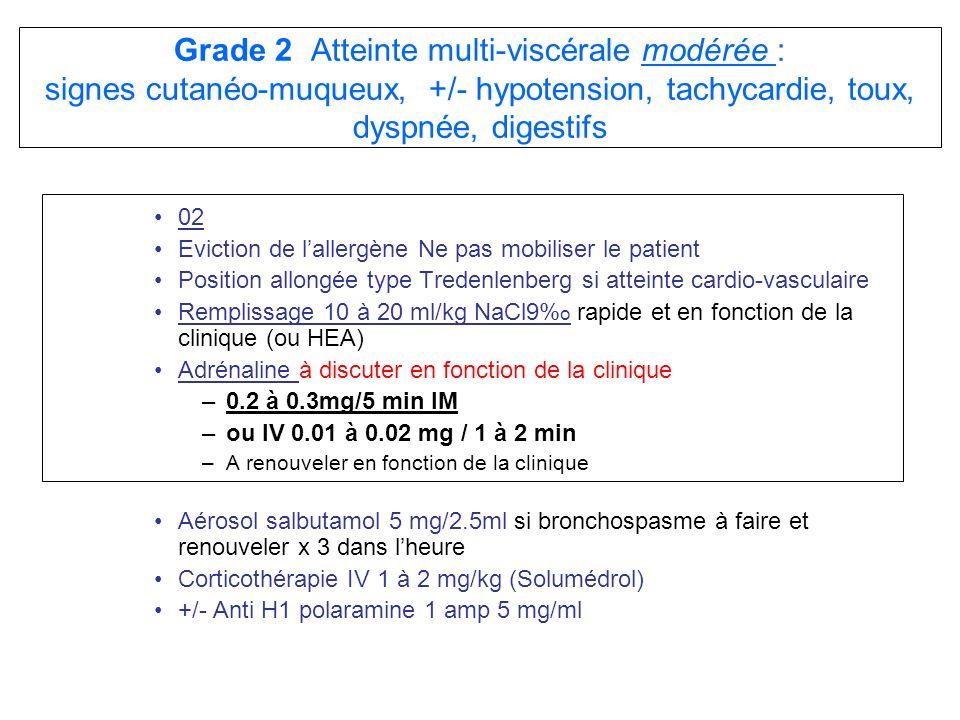 Grade 2 Atteinte multi-viscérale modérée : signes cutanéo-muqueux, +/- hypotension, tachycardie, toux, dyspnée, digestifs
