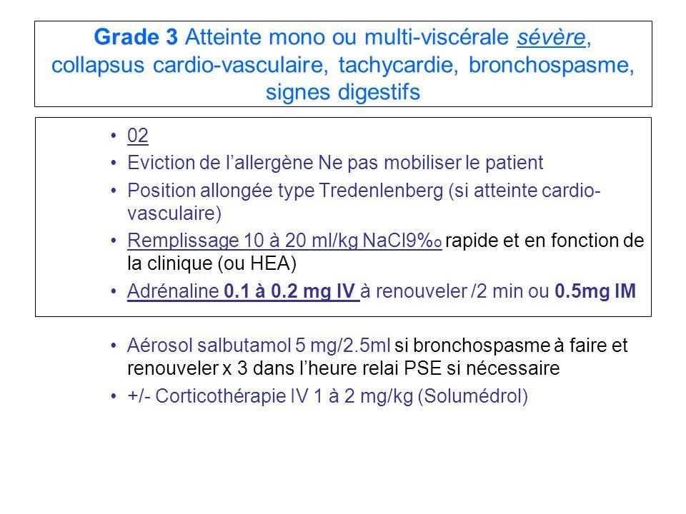 Grade 3 Atteinte mono ou multi-viscérale sévère, collapsus cardio-vasculaire, tachycardie, bronchospasme, signes digestifs