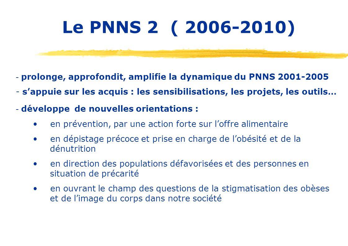 Le PNNS 2 ( 2006-2010)prolonge, approfondit, amplifie la dynamique du PNNS 2001-2005.
