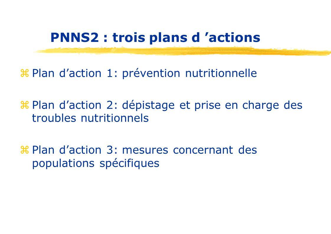 PNNS2 : trois plans d 'actions