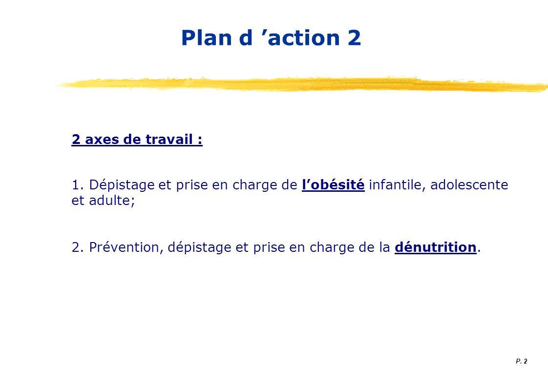 Plan d 'action 2 2 axes de travail :