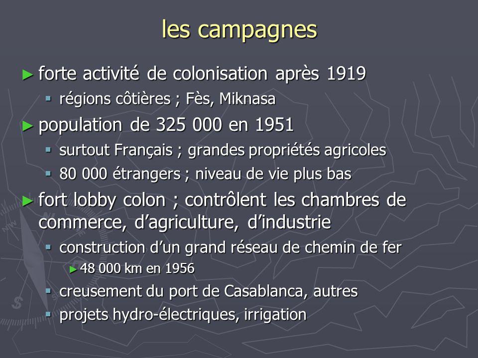 les campagnes forte activité de colonisation après 1919
