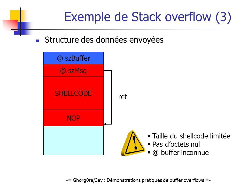 Exemple de Stack overflow (3)