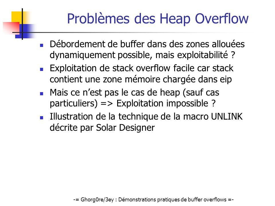 Problèmes des Heap Overflow