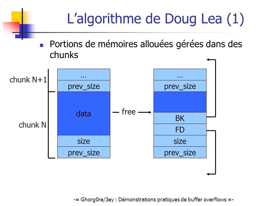 L'algorithme de Doug Lea (1)