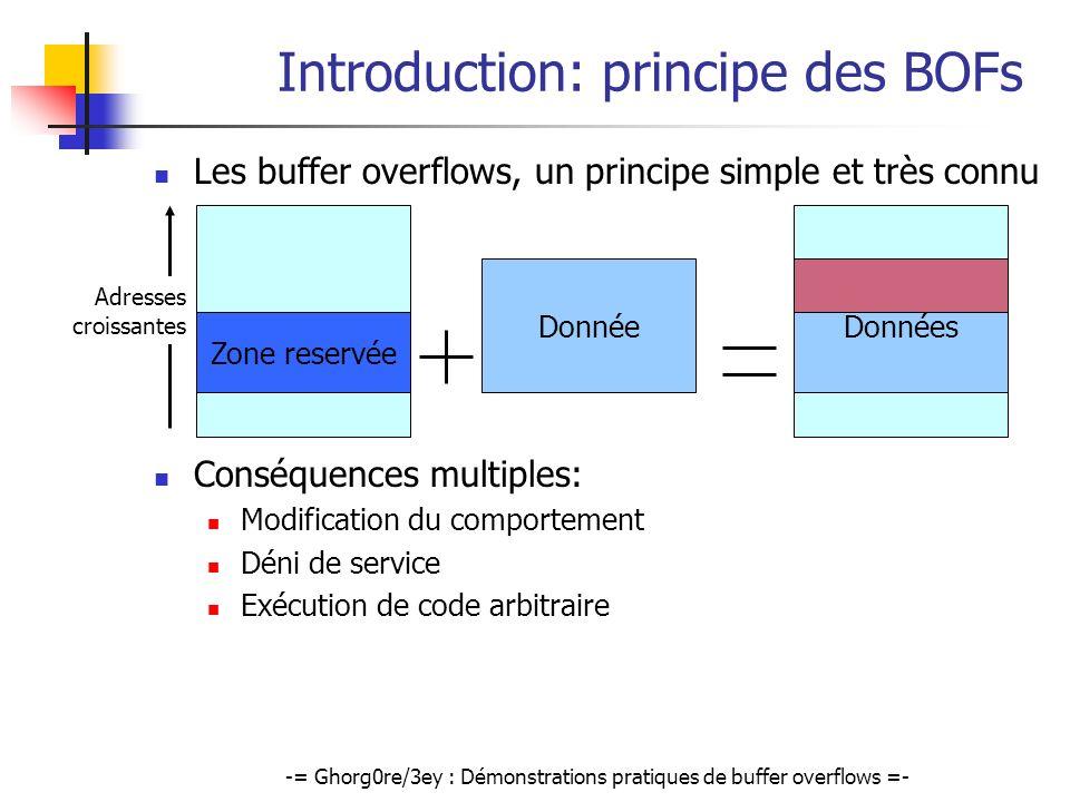 Introduction: principe des BOFs