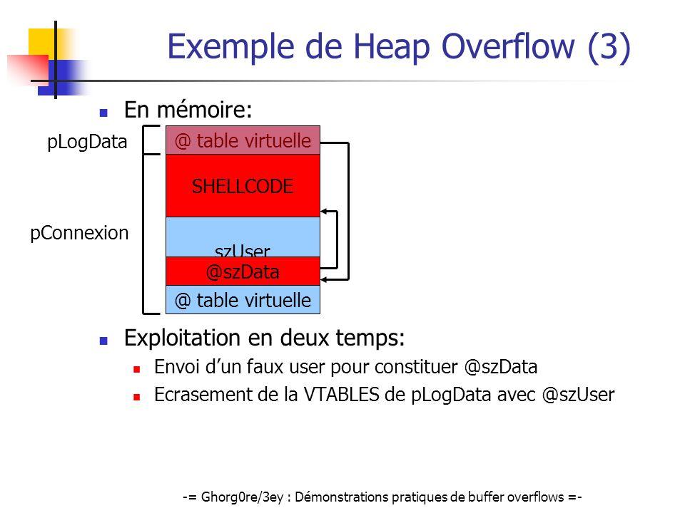 Exemple de Heap Overflow (3)