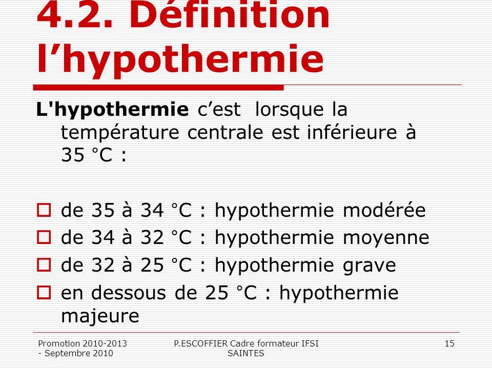 4.2. Définition l'hypothermie