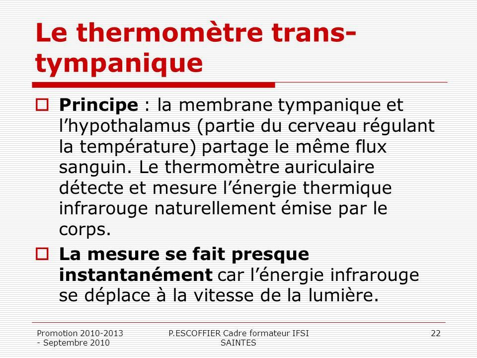Le thermomètre trans-tympanique