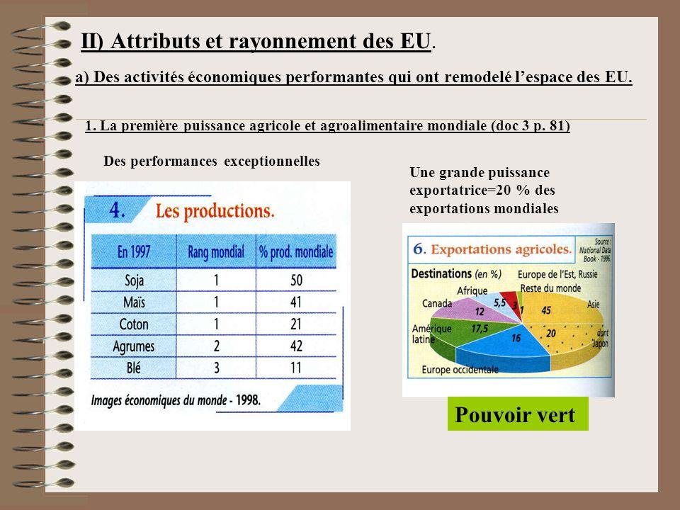 II) Attributs et rayonnement des EU.