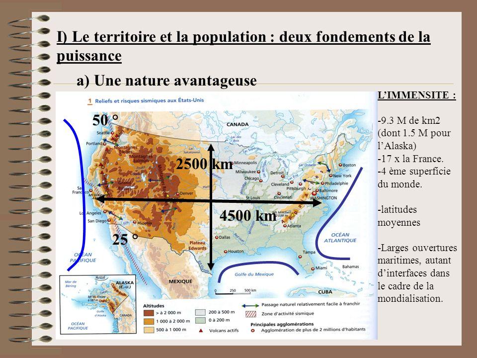 I) Le territoire et la population : deux fondements de la puissance