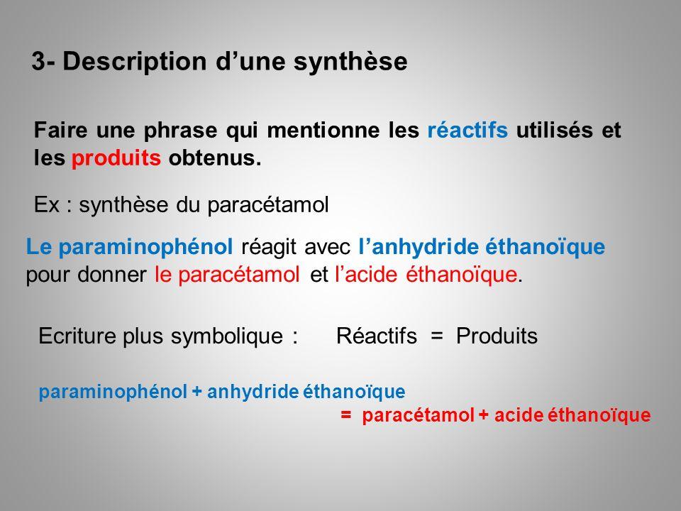 3- Description d'une synthèse