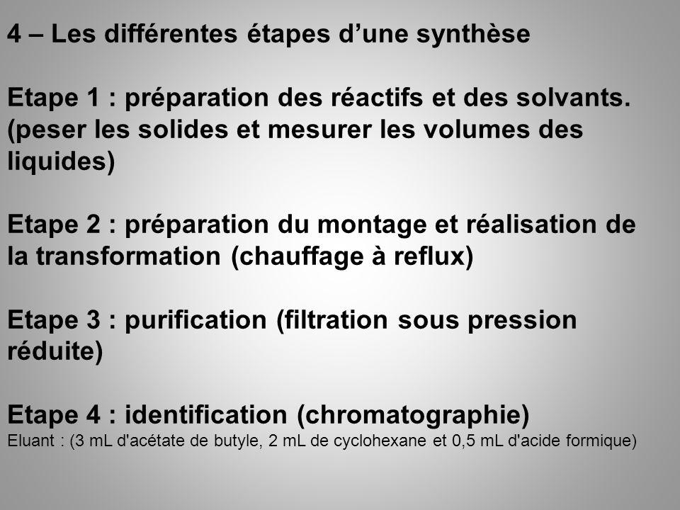 4 – Les différentes étapes d'une synthèse