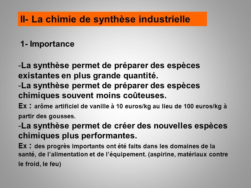 II- La chimie de synthèse industrielle