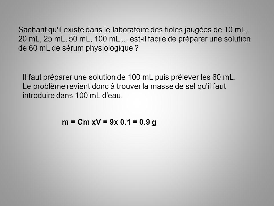 Sachant qu il existe dans le laboratoire des fioles jaugées de 10 mL, 20 mL, 25 mL, 50 mL, 100 mL ... est-il facile de préparer une solution de 60 mL de sérum physiologique