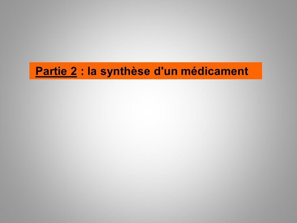 Partie 2 : la synthèse d un médicament