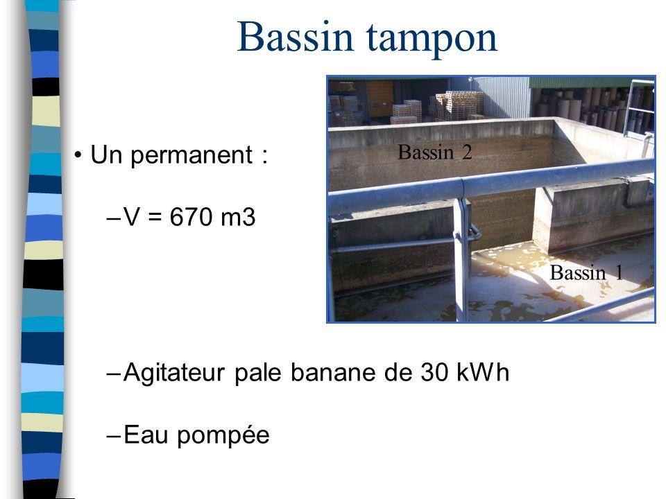 Bassin tampon Un permanent : V = 670 m3