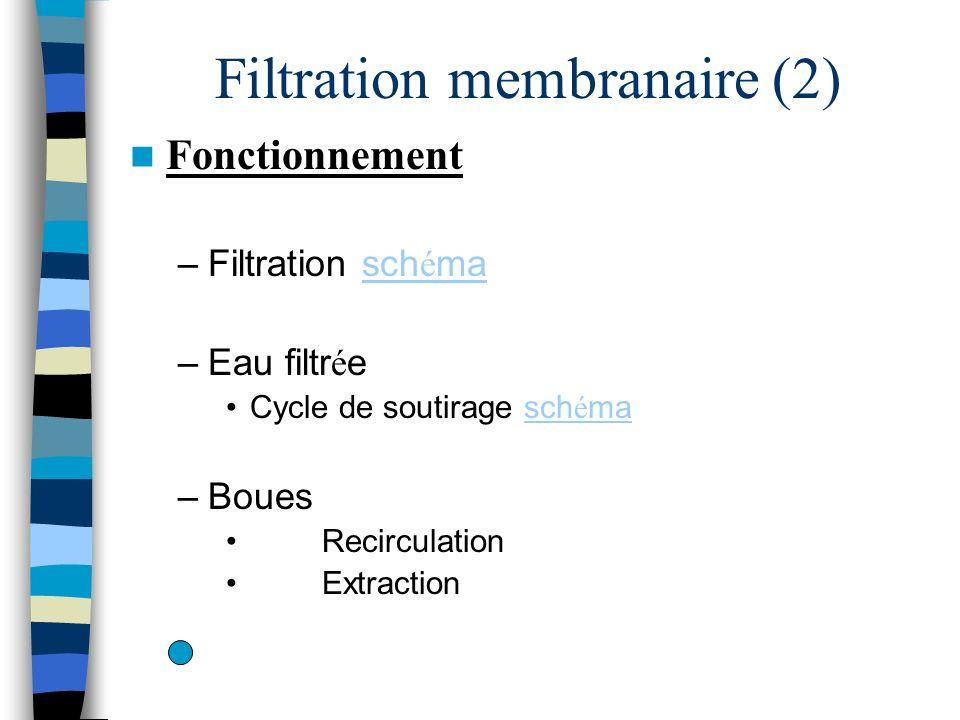 Filtration membranaire (2)