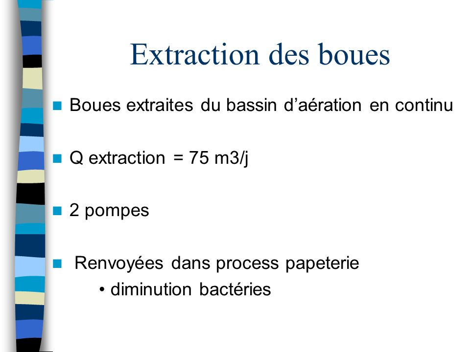 Extraction des boues Boues extraites du bassin d'aération en continu