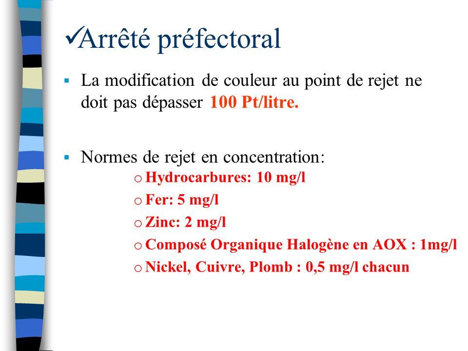 Arrêté préfectoral La modification de couleur au point de rejet ne doit pas dépasser 100 Pt/litre. Normes de rejet en concentration: