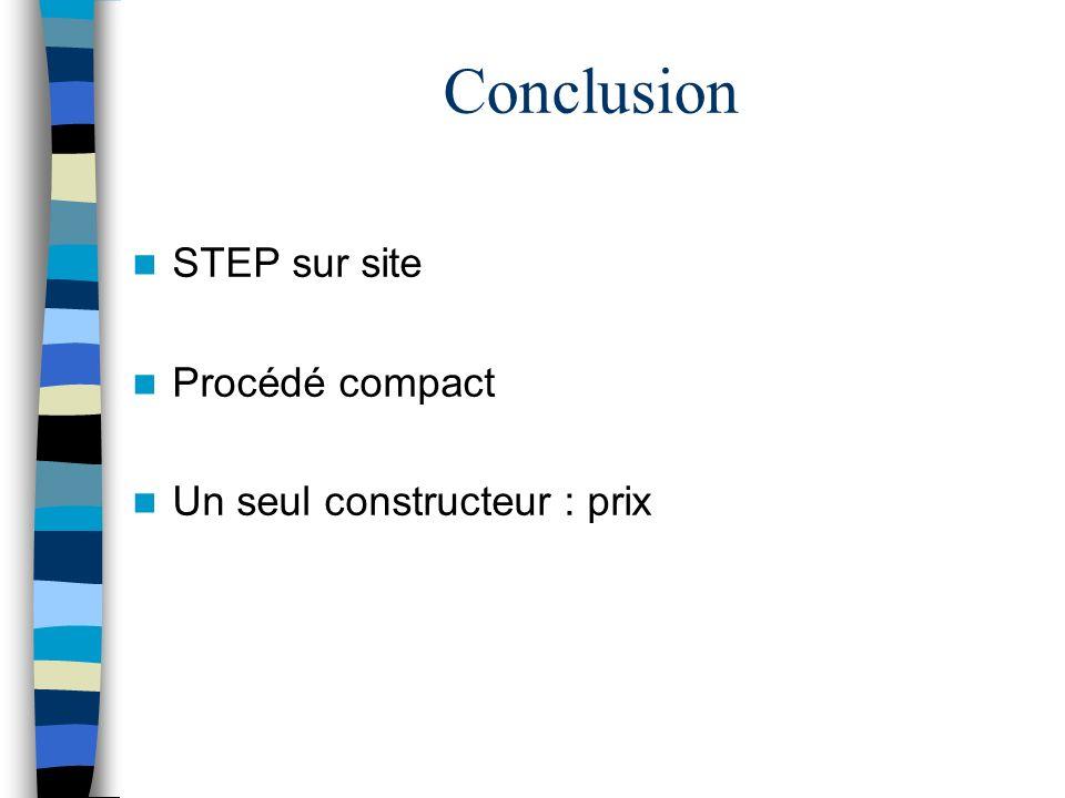 Conclusion STEP sur site Procédé compact Un seul constructeur : prix
