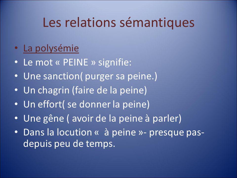 Les relations sémantiques