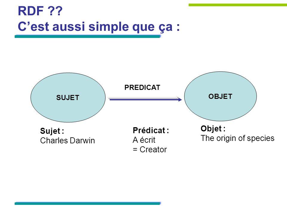 RDF C'est aussi simple que ça :