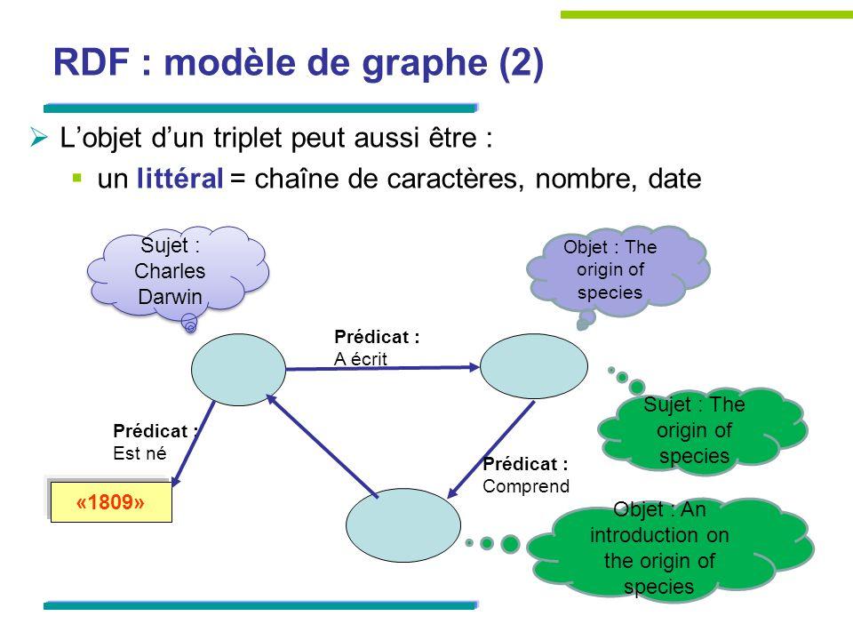 RDF : modèle de graphe (2)