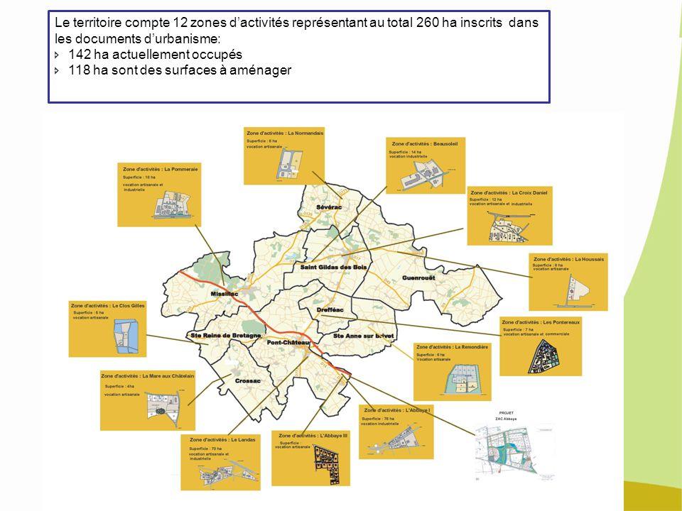 Le territoire compte 12 zones d'activités représentant au total 260 ha inscrits dans les documents d'urbanisme: