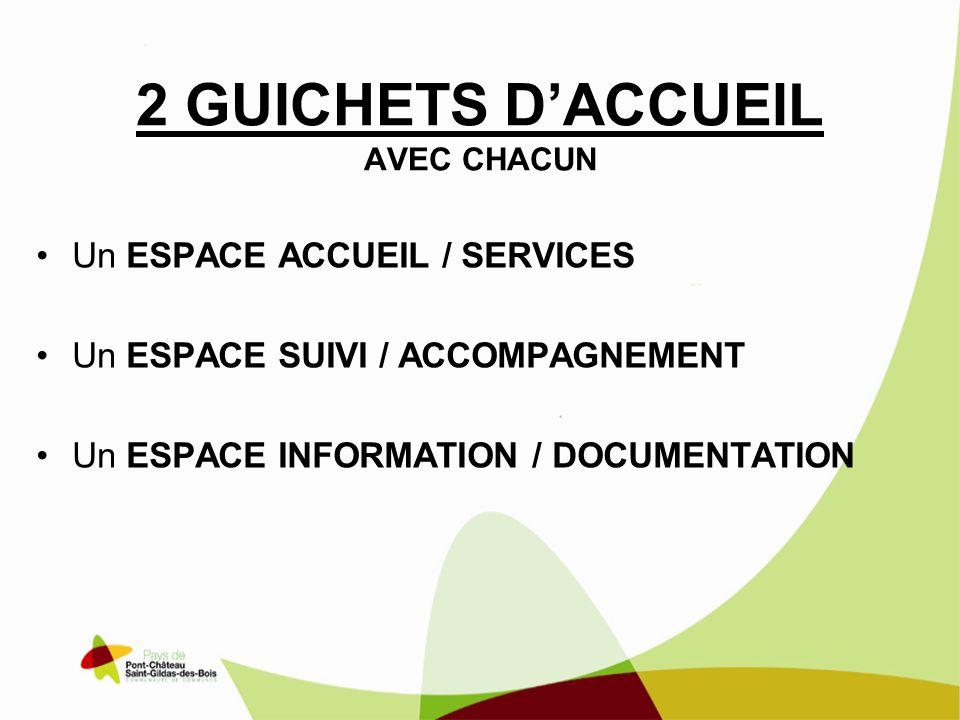 2 GUICHETS D'ACCUEIL AVEC CHACUN